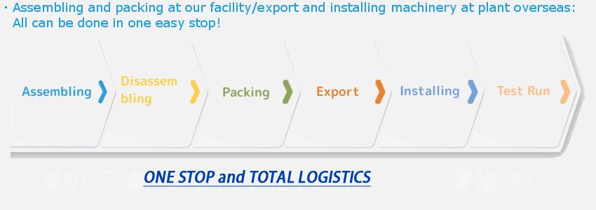 total-logistics1